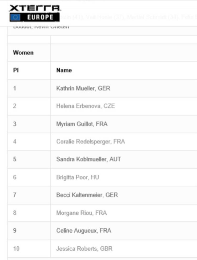 XTerra European Tour France Ergebnis, Sandra Koblmüller 5.