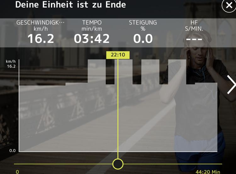 Intervalle mit 4x 4 Min. in 3:42