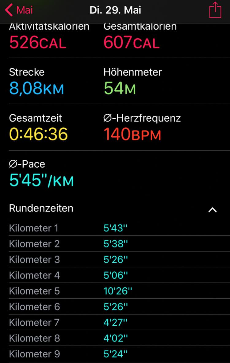 8,08km mit Pause