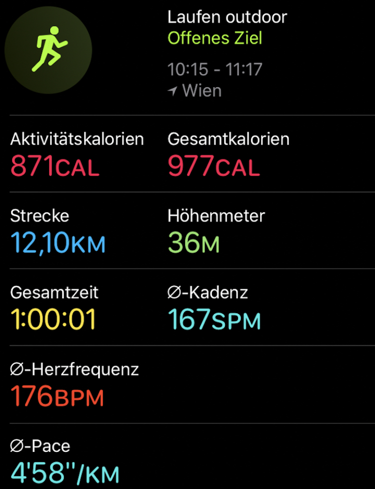 1h in Pace unter 5:00