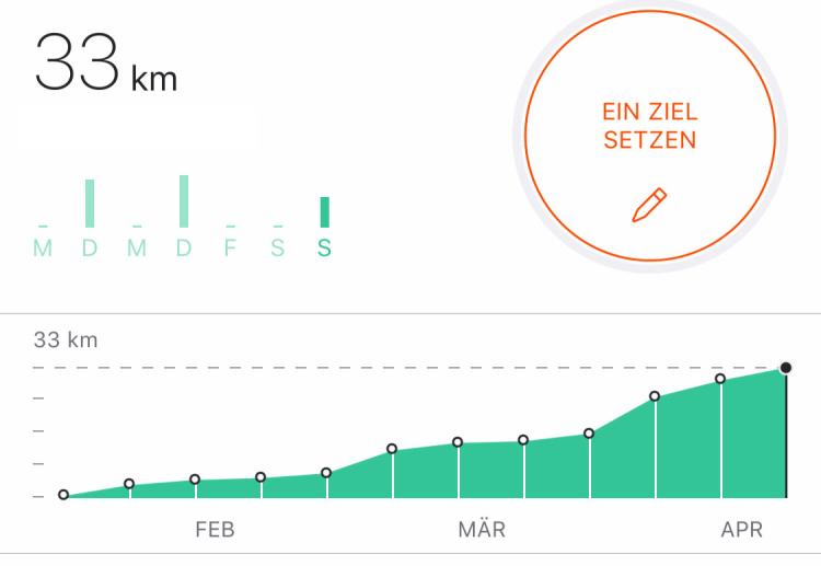 vonm 3km auf 33km pro Woche